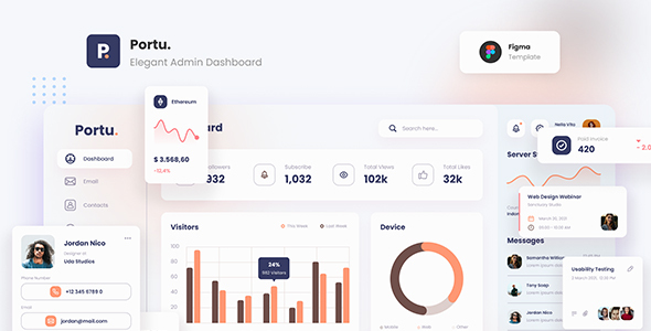 [Free Download] Portu – Elegant and Professional Admin Dashboard Figma (Nulled) [Latest Version]